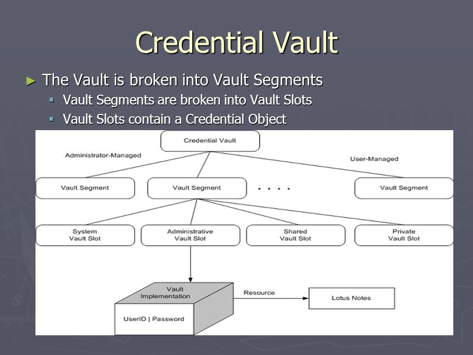 Credential Vault ► The Vault is broken into Vault Segments  Vault Segments are broken into Vault Slots  Vault Slots contain a Credential Object