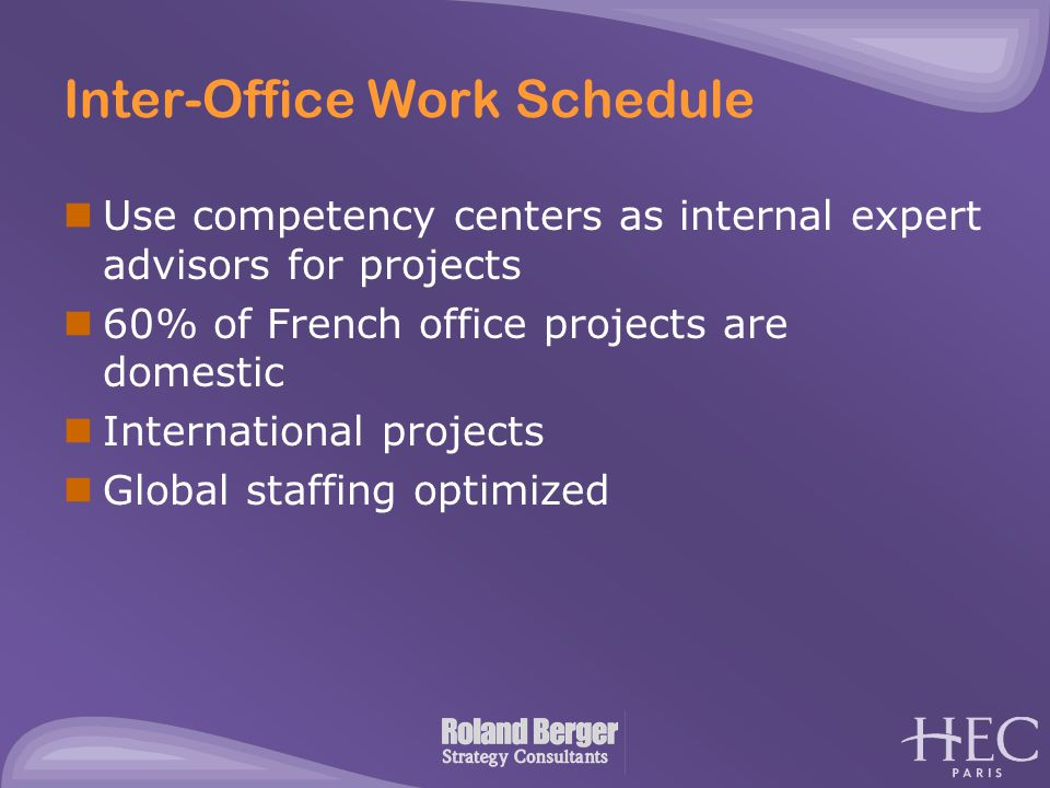 Inter-Office Work Schedule Use competency centers as internal expert advisors for projects 60% of French office projects are domestic International pr