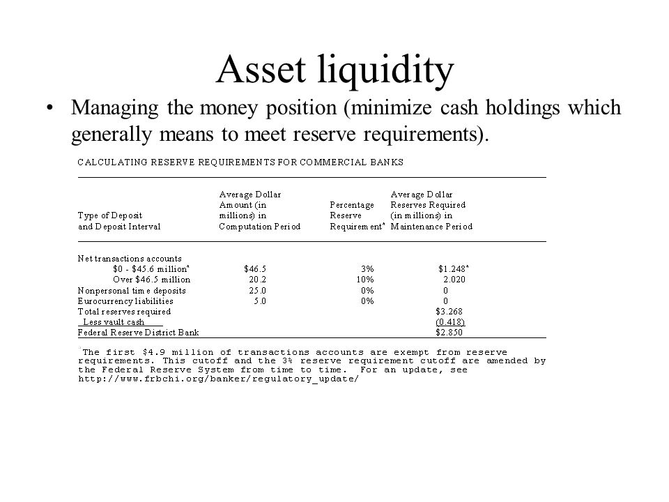 Asset liquidity Managing the money position (minimize cash holdings which generally means to meet reserve requirements).