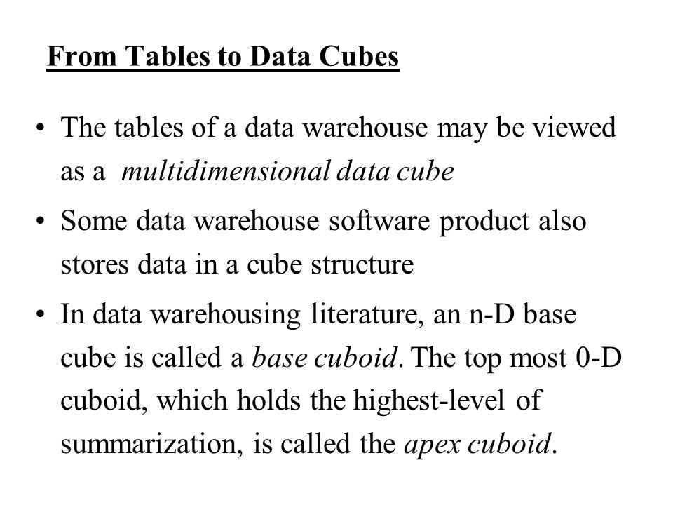 From Tables to Data Cubes The tables of a data warehouse may be viewed as a multidimensional data cube Some data warehouse software product also store