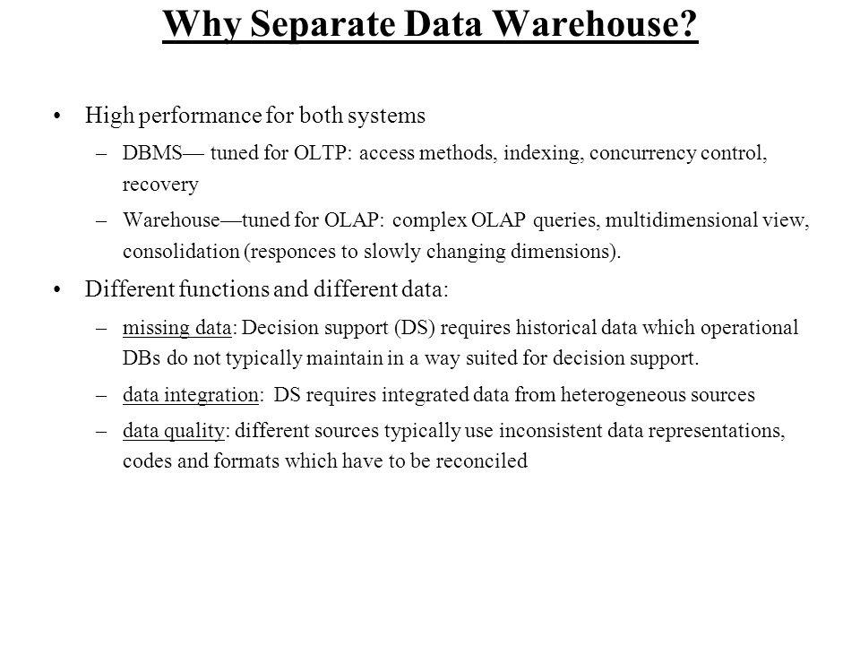 DB Appl.ETL Data Vault DM OLAPVisua- lization Appl.