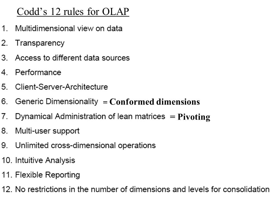Codd's 12 rules for OLAP = Conformed dimensions = Pivoting