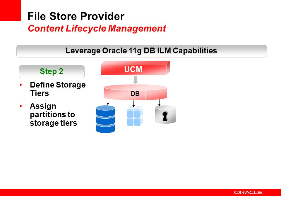 File Store Provider Content Lifecycle Management Leverage Oracle 11g DB ILM Capabilities UCM DB Define Storage Tiers Assign partitions to storage tiers Step 2