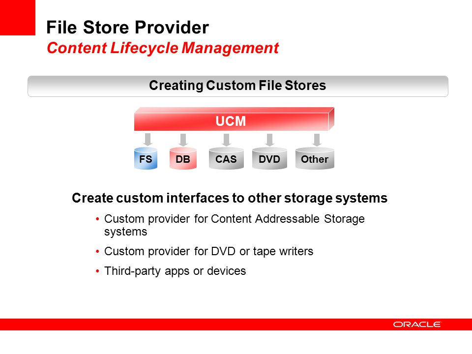 File Store Provider Content Lifecycle Management Creating Custom File Stores UCM Create custom interfaces to other storage systems Custom provider for Content Addressable Storage systems Custom provider for DVD or tape writers Third-party apps or devices DBFS CAS DVDOther