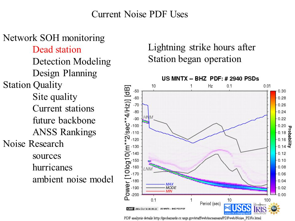 Lightning strike hours after Station began operation Current Noise PDF Uses Network SOH monitoring Dead station Detection Modeling Design Planning Station Quality Site quality Current stations future backbone ANSS Rankings Noise Research sources hurricanes ambient noise model