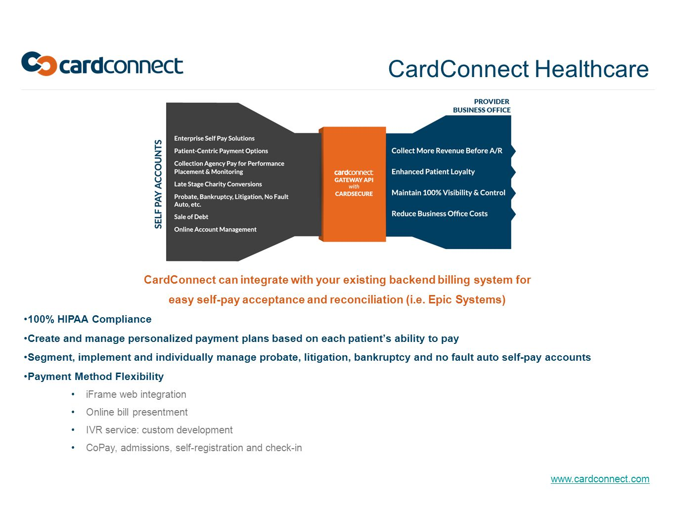 www.cardconnect.com CardConnect Healthcare CardConnect can integrate with your existing backend billing system for easy self-pay acceptance and reconciliation (i.e.