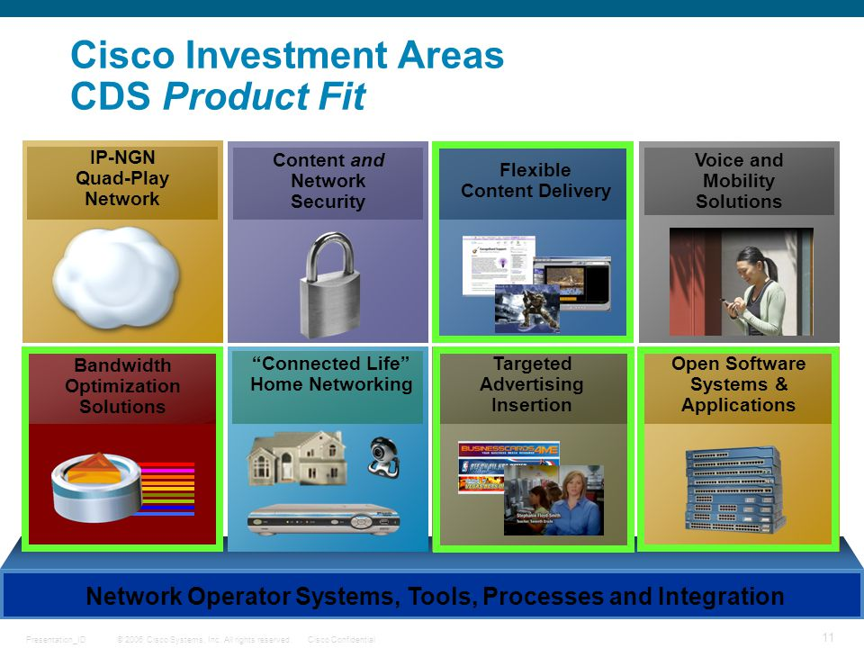 © 2006 Cisco Systems, Inc. All rights reserved.Cisco ConfidentialPresentation_ID 11 DRAFT Network Operator Systems, Tools, Processes and Integration C