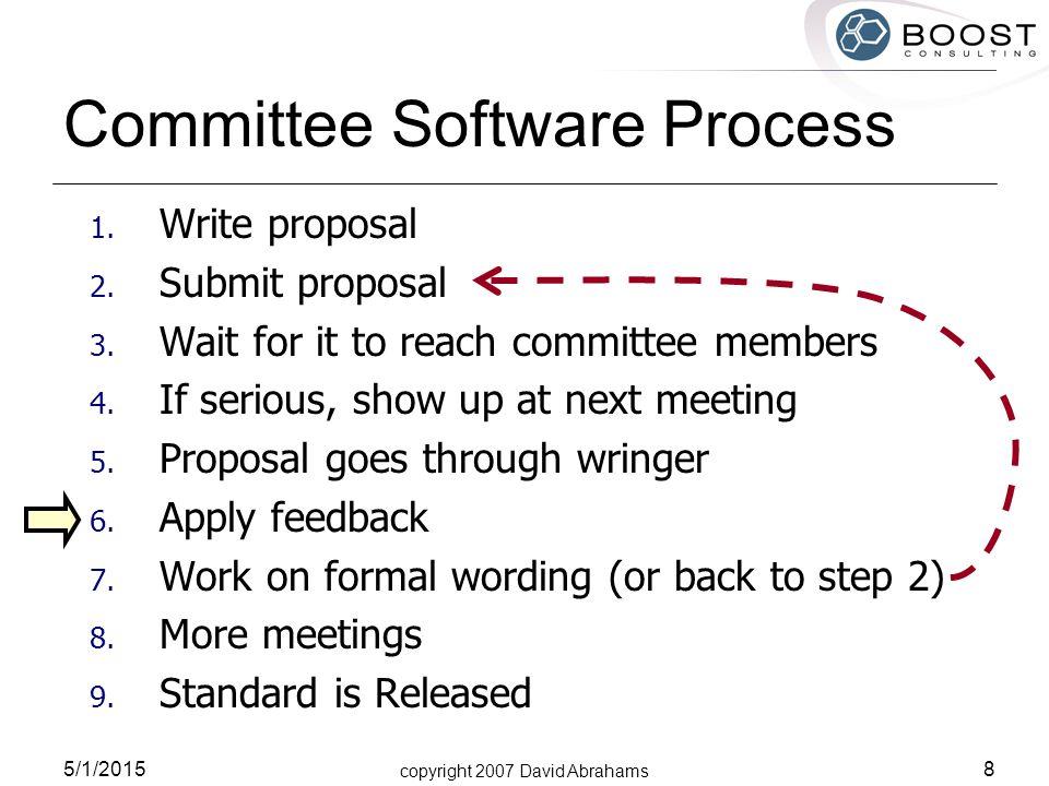 copyright 2007 David Abrahams 5/1/2015 9 Boost Software Process 1.