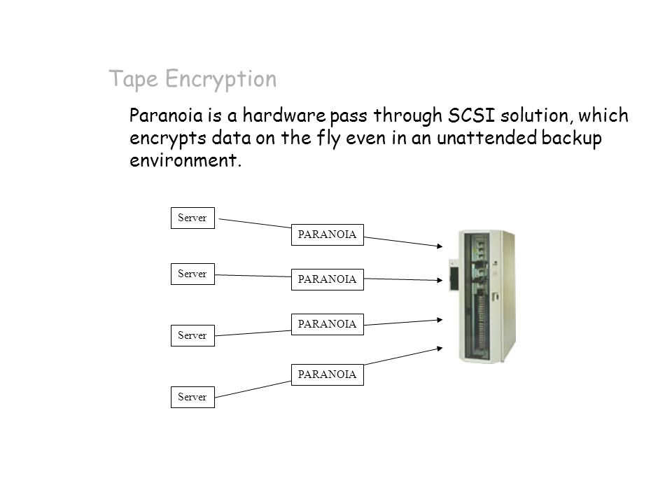 PARANOIA Server Paranoia is a hardware pass through SCSI solution, which encrypts data on the fly even in an unattended backup environment. Tape Encry