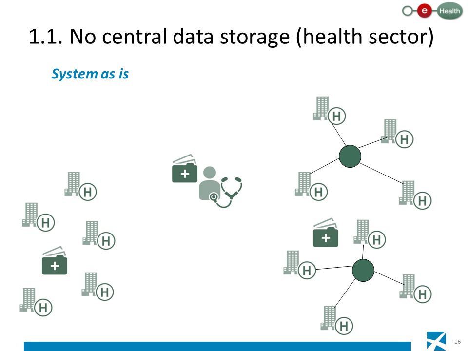 1.1. No central data storage (health sector) System as is 16