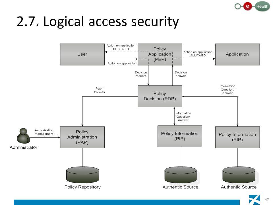 2.7. Logical access security 47