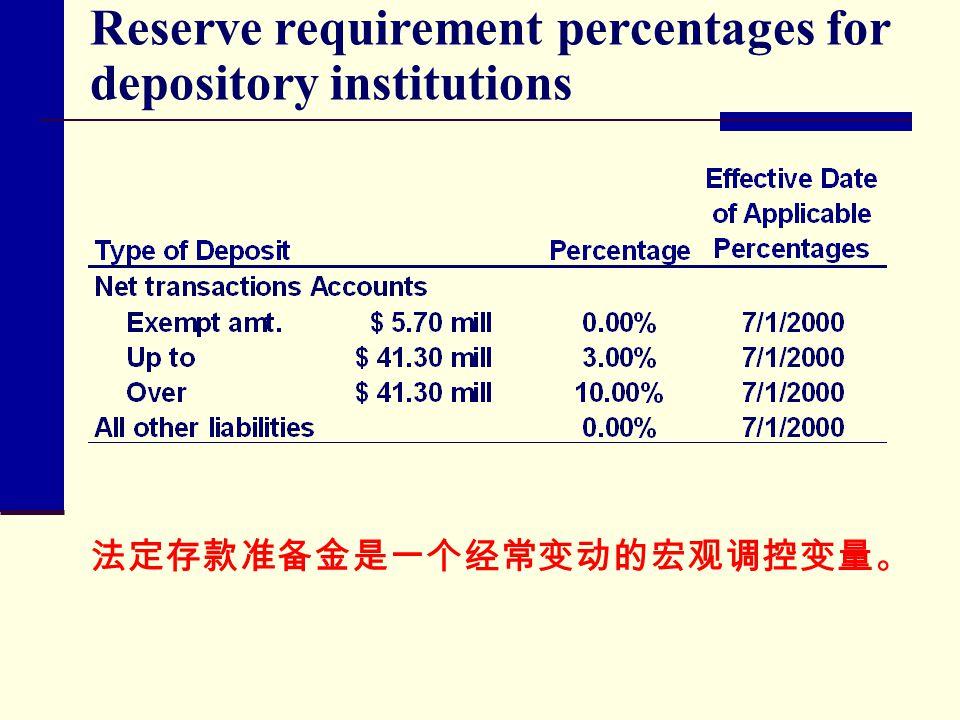 Reserve requirement percentages for depository institutions 法定存款准备金是一个经常变动的宏观调控变量。