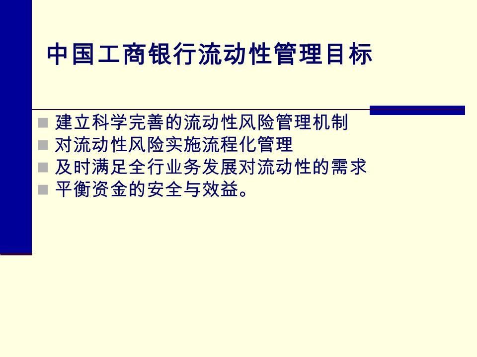 中国工商银行流动性管理目标 建立科学完善的流动性风险管理机制 对流动性风险实施流程化管理 及时满足全行业务发展对流动性的需求 平衡资金的安全与效益。