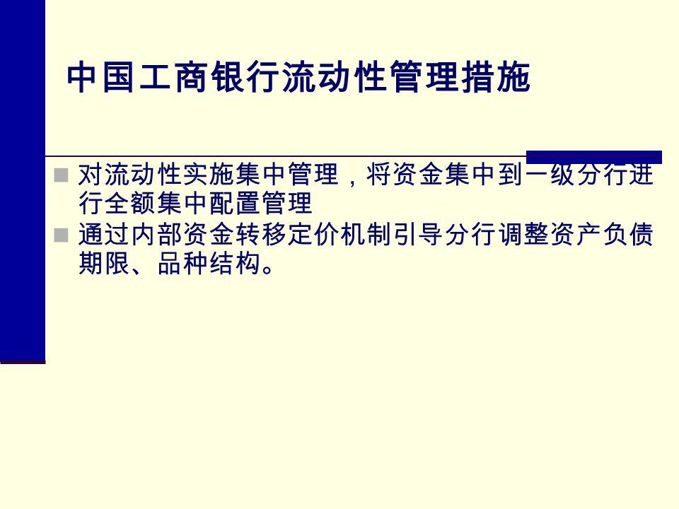 中国工商银行流动性管理措施 对流动性实施集中管理,将资金集中到一级分行进 行全额集中配置管理 通过内部资金转移定价机制引导分行调整资产负债 期限、品种结构。