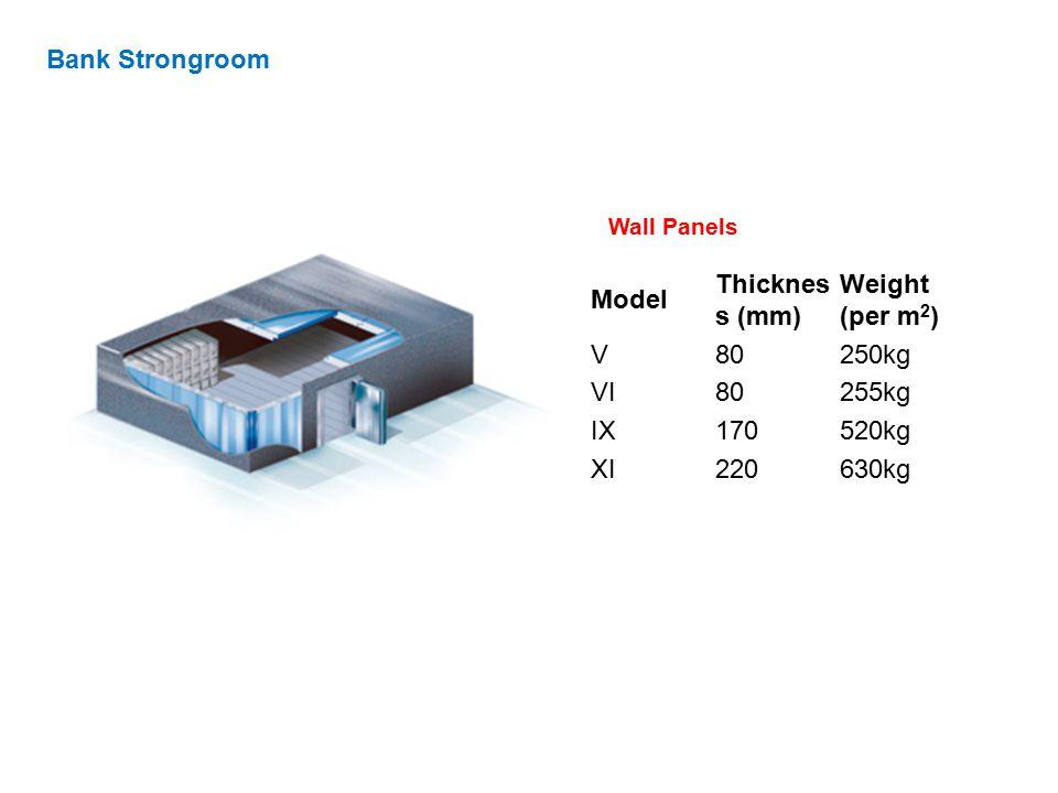 Model Thicknes s (mm) Weight (per m 2 ) V80250kg VI80255kg IX170520kg XI220630kg Wall Panels Bank Strongroom