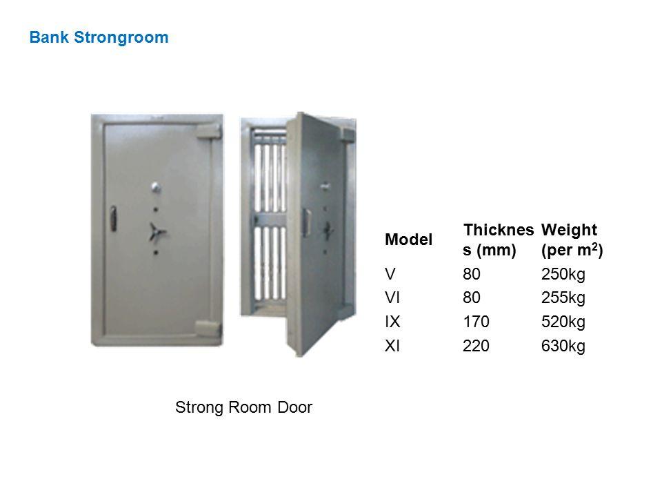 Strong Room Door Model Thicknes s (mm) Weight (per m 2 ) V80250kg VI80255kg IX170520kg XI220630kg Bank Strongroom