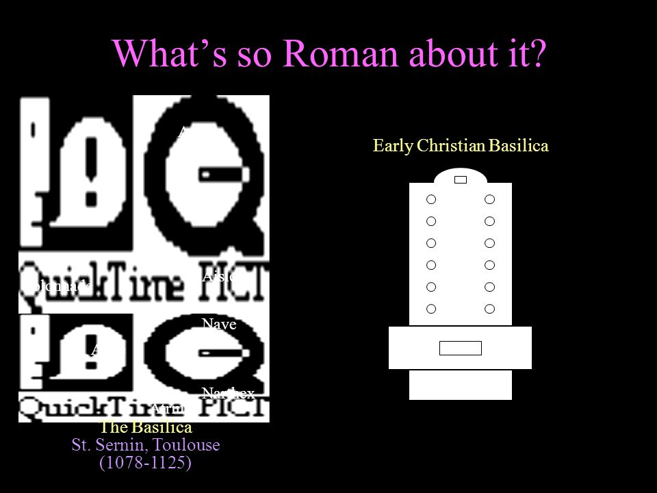 What's so Roman about it. Apse Colonnade Aisle Nave Atrium Narthex The Basilica St.