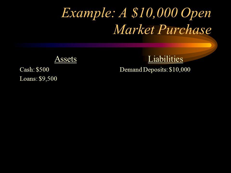 Example: A $10,000 Open Market Purchase Assets Cash: $500 Loans: $9,500 Liabilities Demand Deposits: $10,000