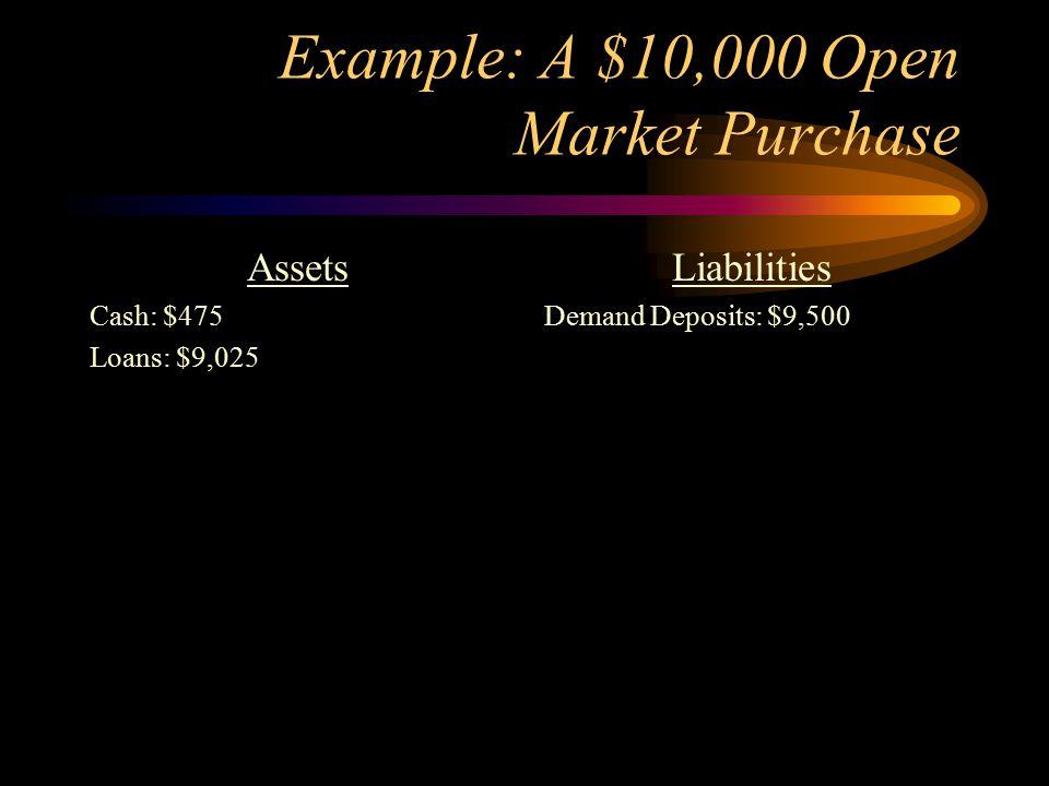 Example: A $10,000 Open Market Purchase Assets Cash: $475 Loans: $9,025 Liabilities Demand Deposits: $9,500