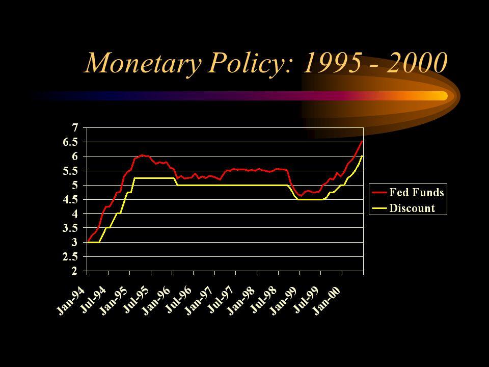 Monetary Policy: 1995 - 2000