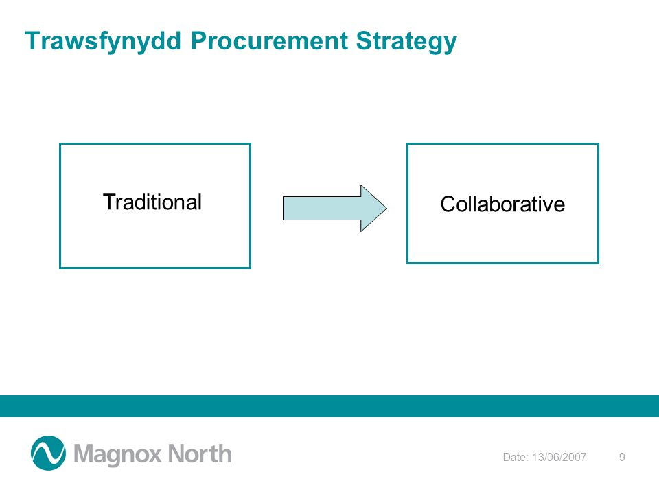 Date: 13/06/20079 Trawsfynydd Procurement Strategy Collaborative Traditional