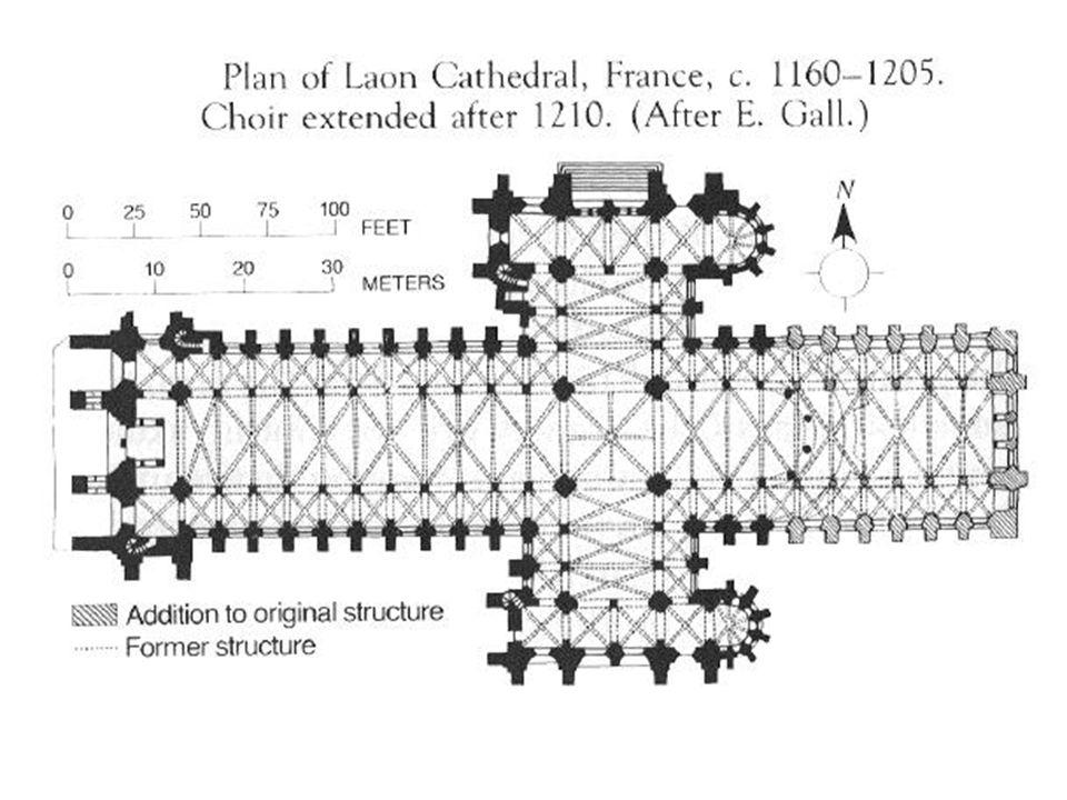 Laon Plan
