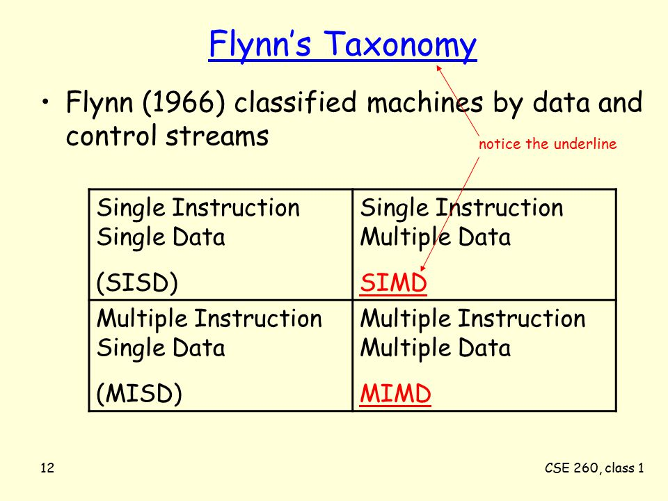 CSE 260, class 112 Flynn's Taxonomy Flynn (1966) classified machines by data and control streams Single Instruction Single Data (SISD) Single Instruction Multiple Data SIMD Multiple Instruction Single Data (MISD) Multiple Instruction Multiple Data MIMD notice the underline