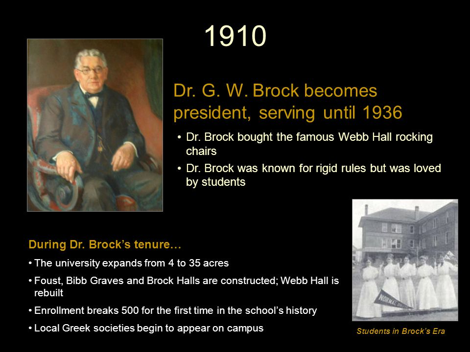 1910 Dr.G. W. Brock becomes president, serving until 1936 Dr.