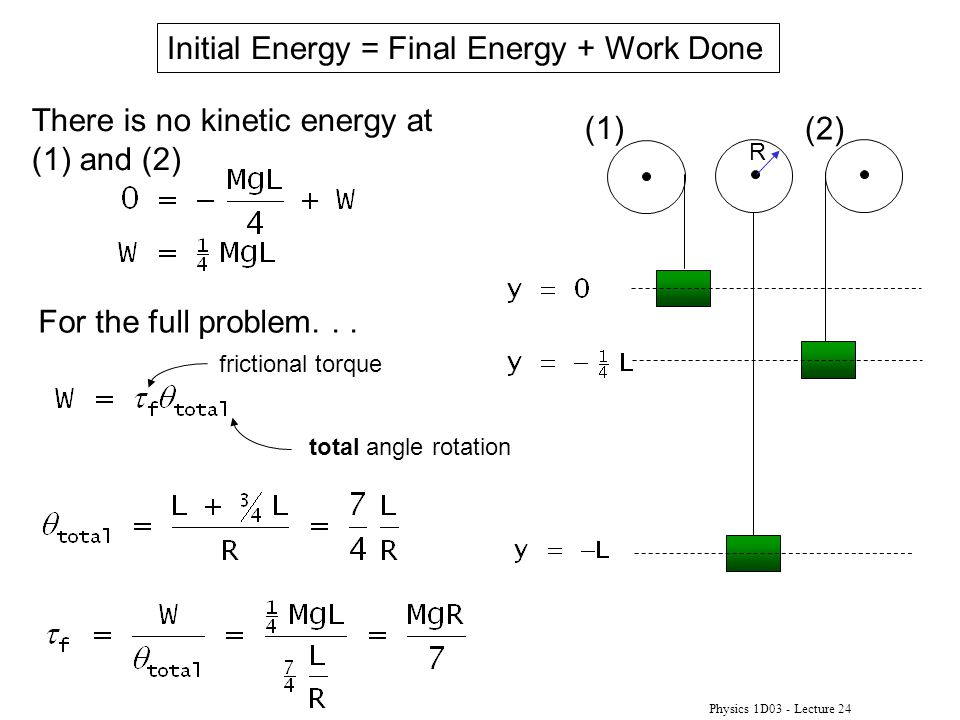 Physics 1D03 - Lecture 24 Initial Energy = Final Energy + Work Done There is no kinetic energy at (1) and (2) R (1) (2) For the full problem... fricti