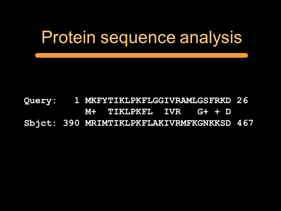 Protein sequence analysis Query: 1 MKFYTIKLPKFLGGIVRAMLGSFRKD 26 M+ TIKLPKFL IVR G+ + D Sbjct: 390 MRIMTIKLPKFLAKIVRMFKGNKKSD 467