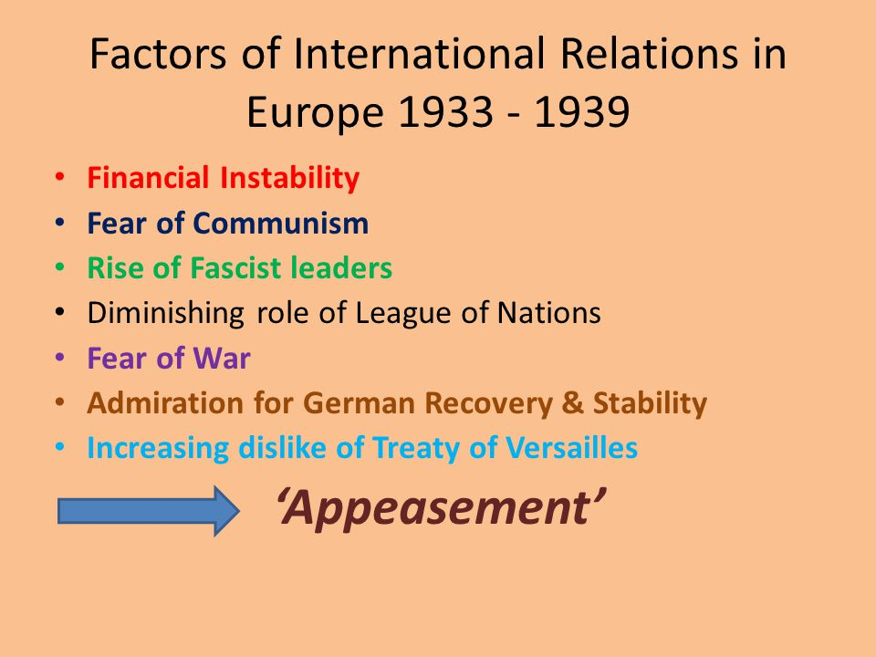 Factors of International Relations in Europe 1933 - 1939 Financial Instability Fear of Communism Rise of Fascist leaders Diminishing role of League of