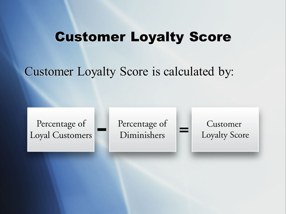 Customer Loyalty Score Customer Loyalty Score is calculated by: