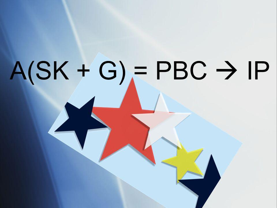 A(SK + G) = PBC  IP