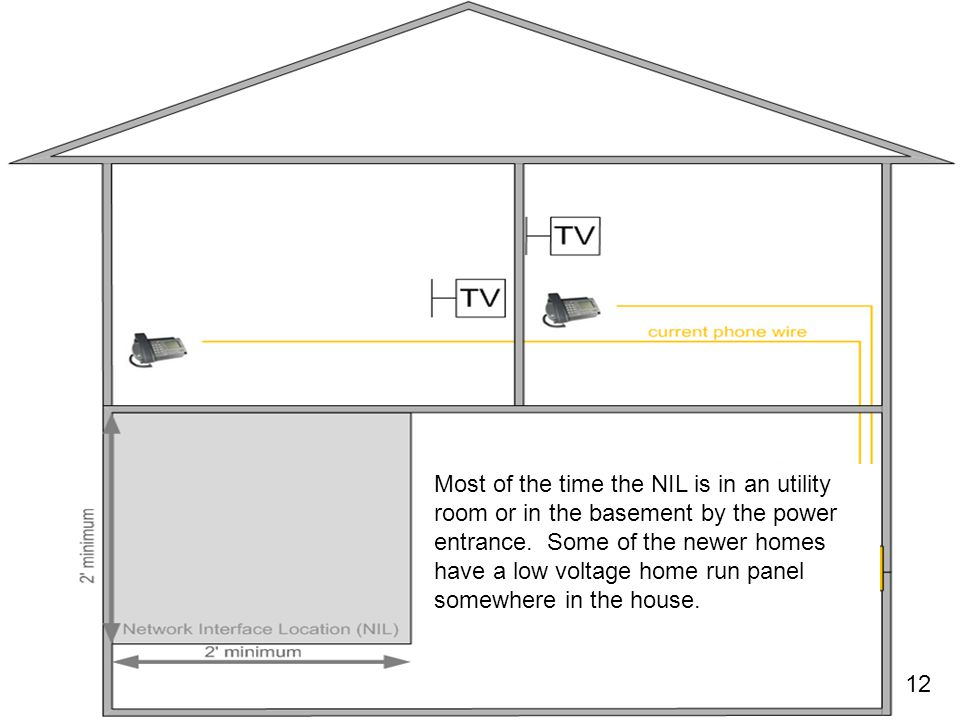 Most of the time the NIL is in an utility room or in the basement by the power entrance.