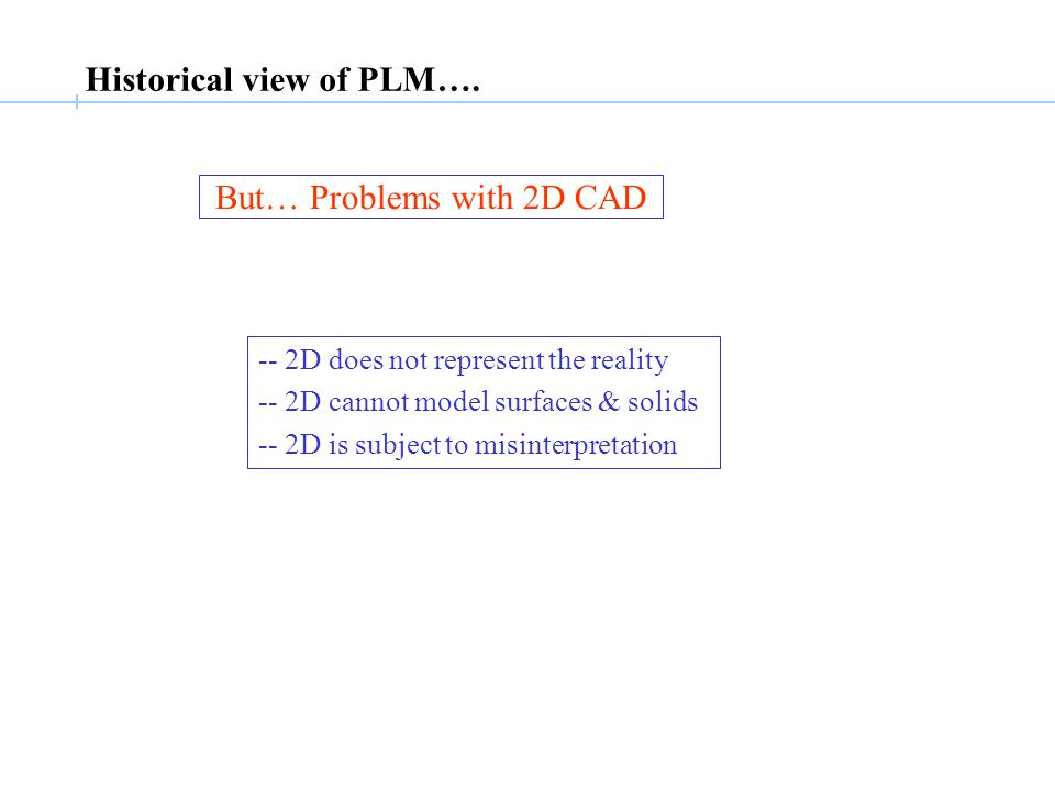 Historical view of PLM….
