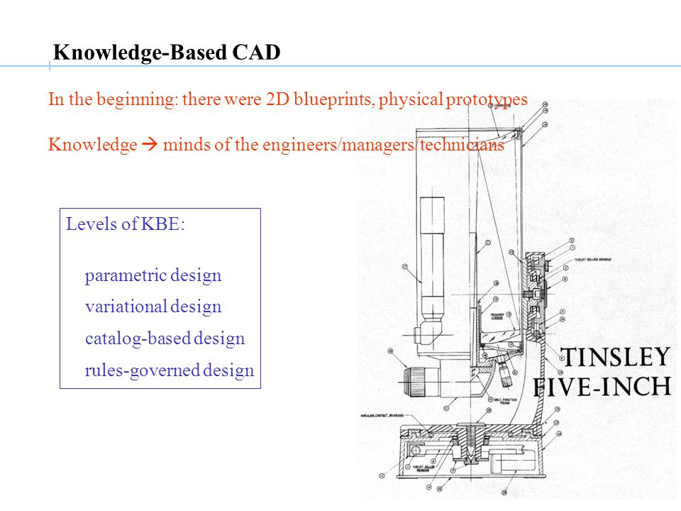 Knowledge-Based CAD In the beginning: there were 2D blueprints, physical prototypes Knowledge  minds of the engineers/managers/technicians Levels of KBE: parametric design variational design catalog-based design rules-governed design