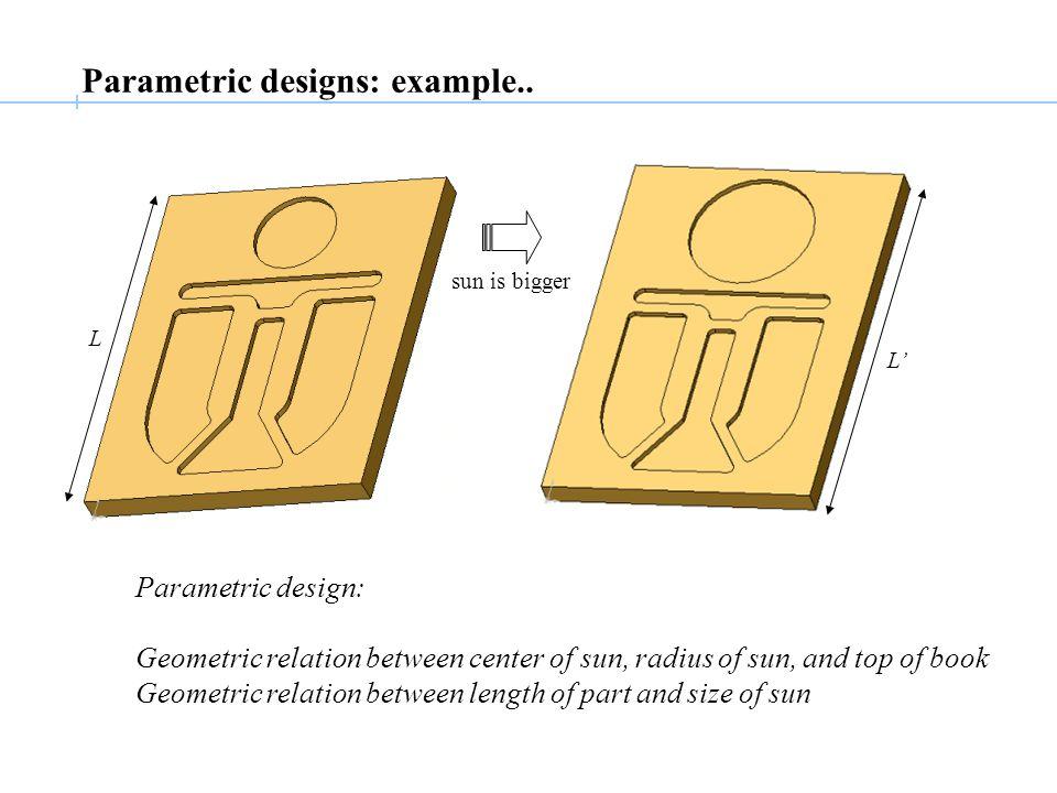Parametric designs: example..