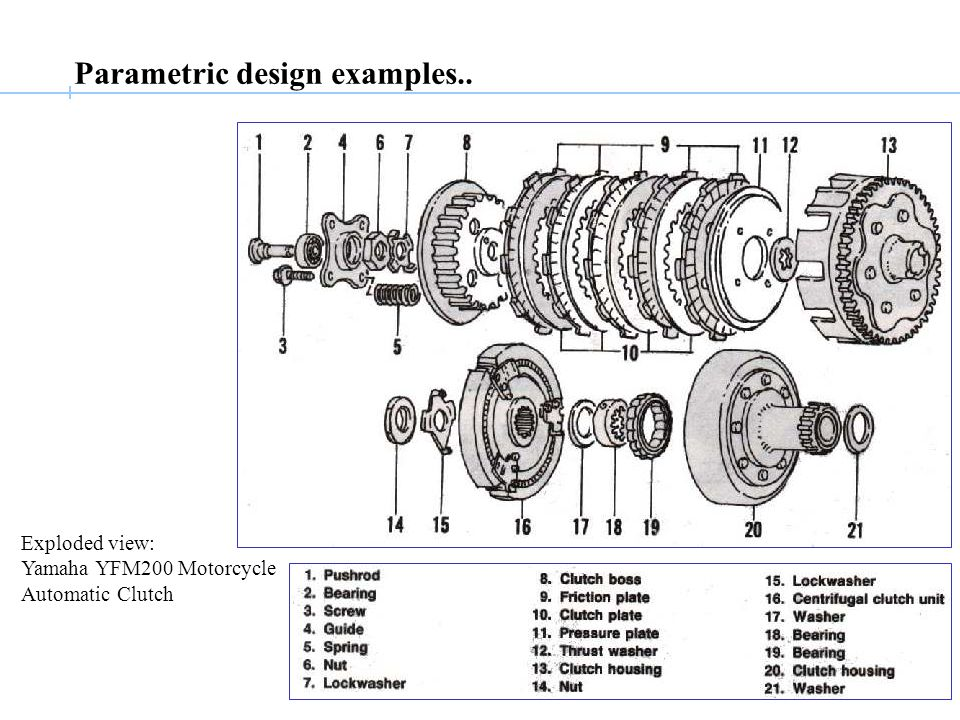 Parametric design examples.. Exploded view: Yamaha YFM200 Motorcycle Automatic Clutch