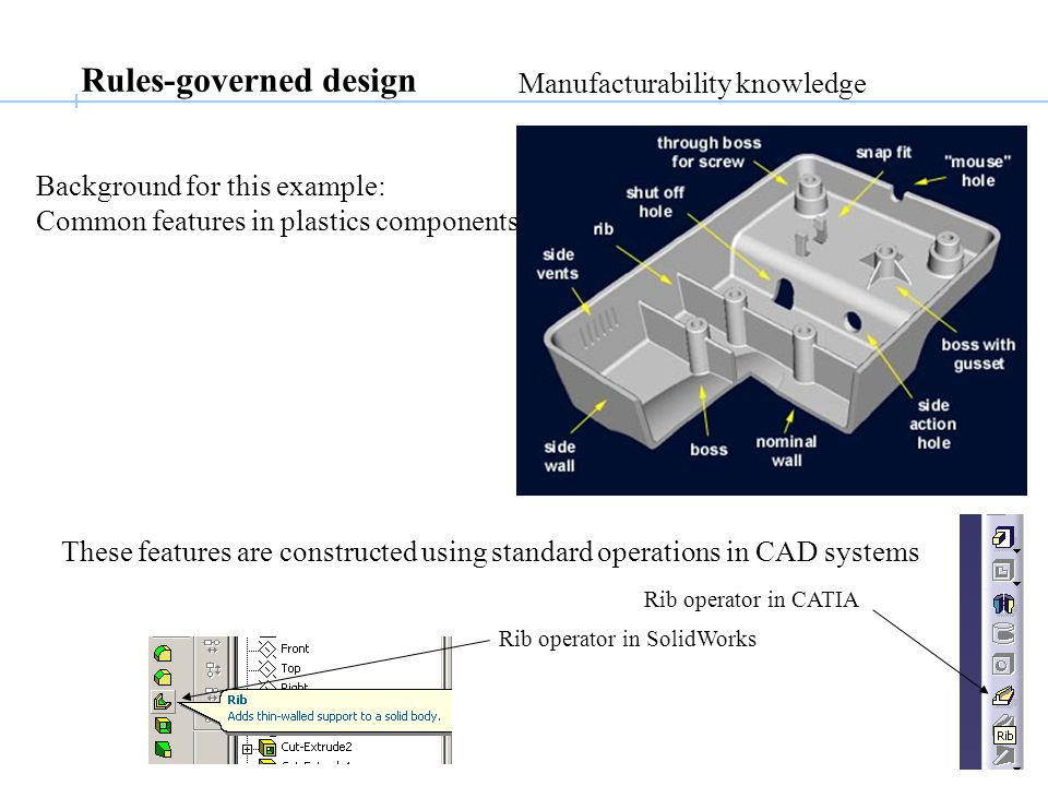 Rules-governed design Manufacturability knowledge Background for this example: Common features in plastics components These features are constructed using standard operations in CAD systems Rib operator in CATIA Rib operator in SolidWorks