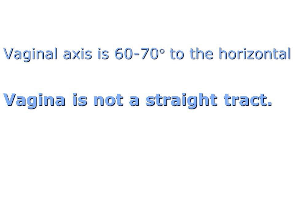 Vaginal axis