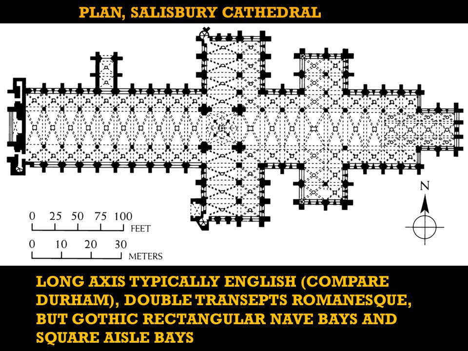 PLAN, SALISBURY CATHEDRAL LONG AXIS TYPICALLY ENGLISH (COMPARE DURHAM), DOUBLE TRANSEPTS ROMANESQUE, BUT GOTHIC RECTANGULAR NAVE BAYS AND SQUARE AISLE BAYS