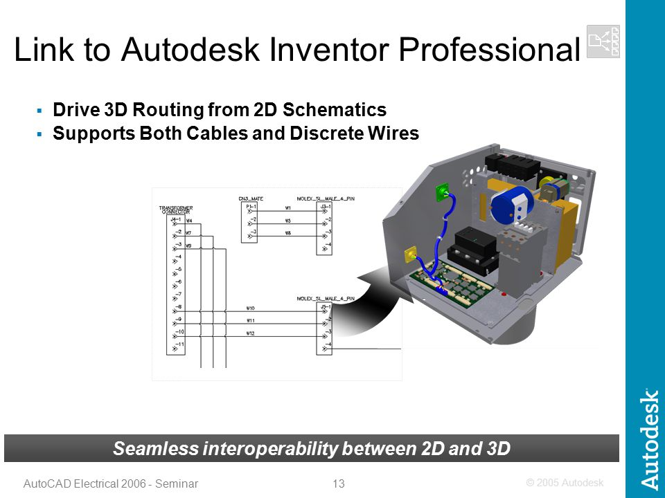 © 2005 Autodesk 13 AutoCAD Electrical 2006 - Seminar Seamless interoperability between 2D and 3D Link to Autodesk Inventor Professional  Drive 3D Routing from 2D Schematics  Supports Both Cables and Discrete Wires