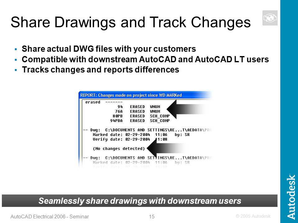 © 2005 Autodesk 15 AutoCAD Electrical 2006 - Seminar Seamlessly share drawings with downstream users Share Drawings and Track Changes  Share actual D