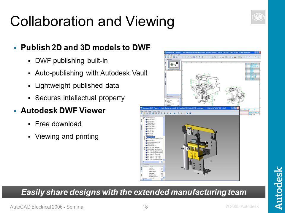 © 2005 Autodesk 18 AutoCAD Electrical 2006 - Seminar Collaboration and Viewing Easily share designs with the extended manufacturing team  Publish 2D and 3D models to DWF  DWF publishing built-in  Auto-publishing with Autodesk Vault  Lightweight published data  Secures intellectual property  Autodesk DWF Viewer  Free download  Viewing and printing