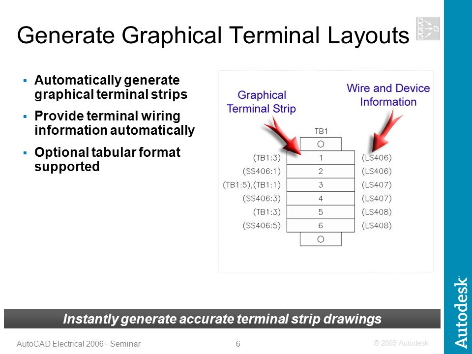 © 2005 Autodesk 6 AutoCAD Electrical 2006 - Seminar Instantly generate accurate terminal strip drawings Generate Graphical Terminal Layouts  Automatically generate graphical terminal strips  Provide terminal wiring information automatically  Optional tabular format supported