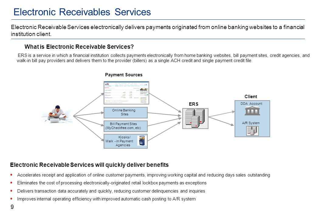 Electronic Receivables Services What is Electronic Receivable Services.