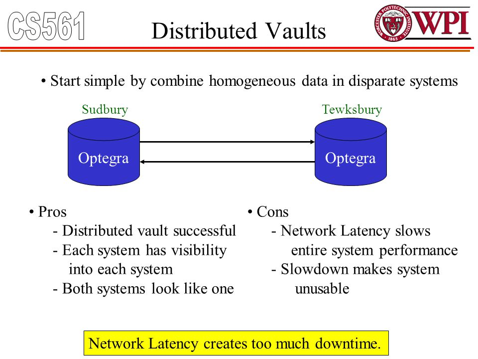 Distributed Vaults Optegra Start simple by combine homogeneous data in disparate systems Pros - Distributed vault successful - Each system has visibil