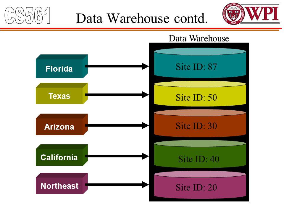 Data Warehouse contd.