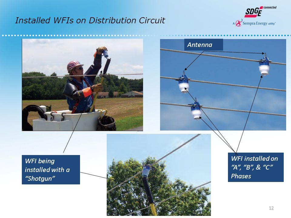12 Installed WFIs on Distribution Circuit WFI being installed with a Shotgun WFI installed on A , B , & C Phases Antenna