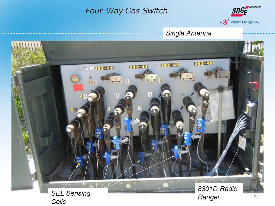 Four-Way Gas Switch SEL Sensing Coils 8301D Radio Ranger Single Antenna 24